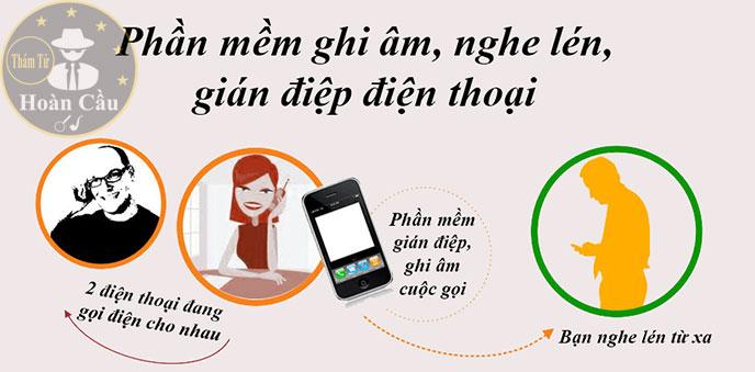 Cách nghe lại cuộc gọi trên điện thoại Viettel, Vinaphone, Mobifone